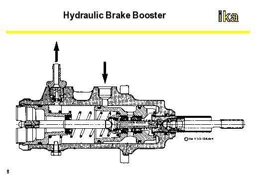 autoENG1: Hyfraulic Brake Booster